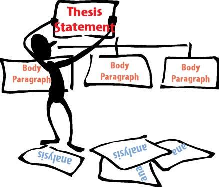 Dissertations Examples - Dissertation Research in